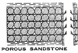 Porous Sandstone Formation