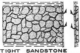 Tight Sandstone Formation