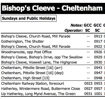 Cheltenham D route