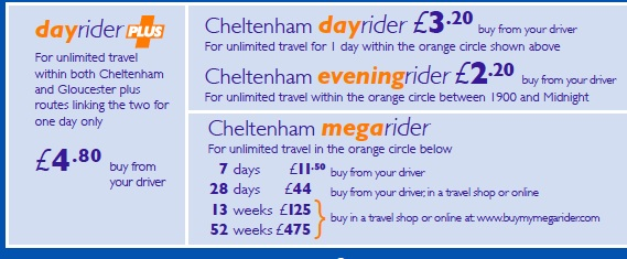 Stagecoach Fares