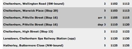 D Route description per Traveline